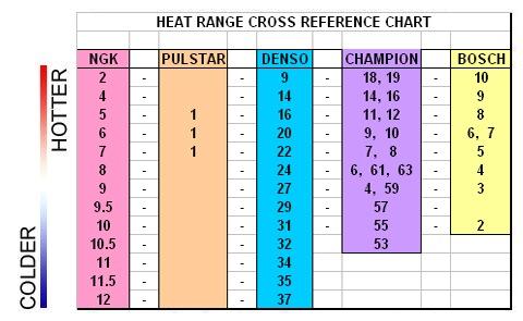 heat-range.jpg